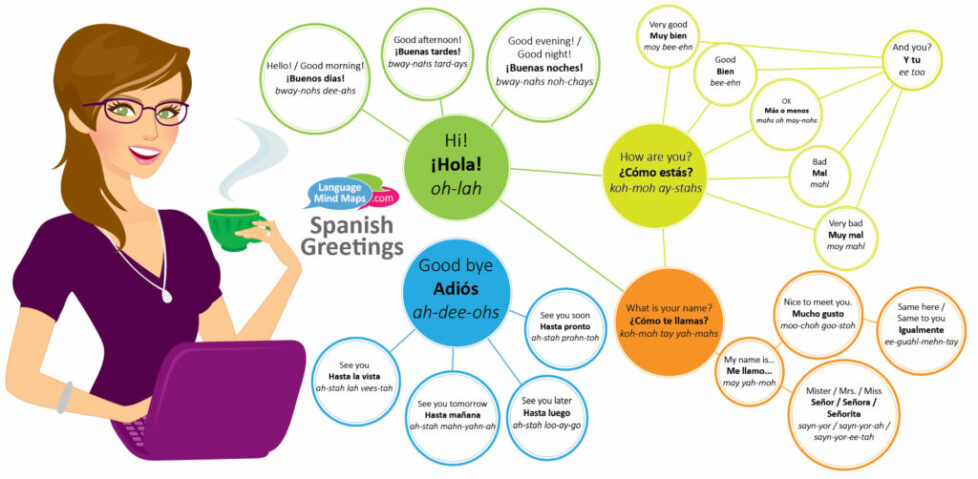 mind-map-example2