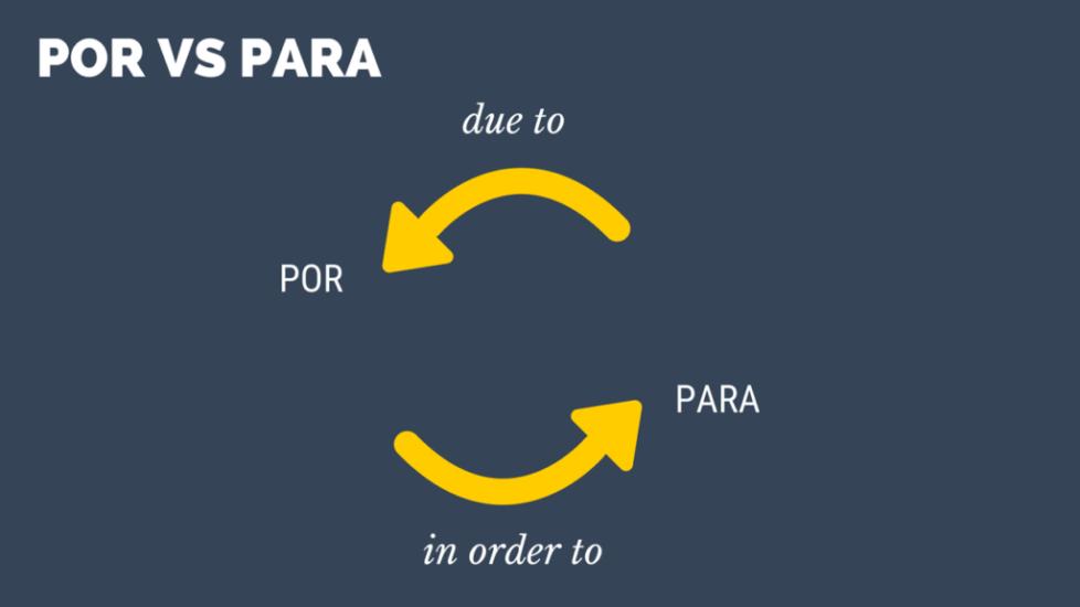por-vs-para