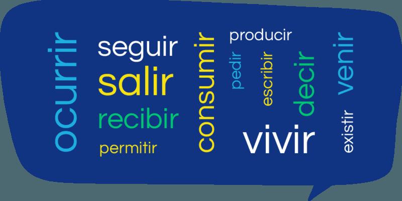 spanish-ir-verbs